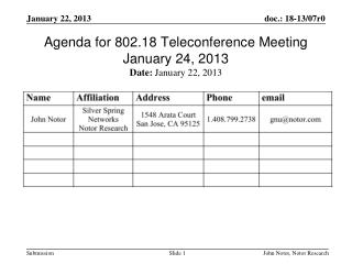 Agenda for 802.18 Teleconference Meeting January 24, 2013