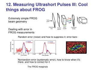 12. Measuring Ultrashort Pulses III: Cool things about FROG