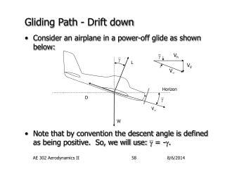 Gliding Path - Drift down