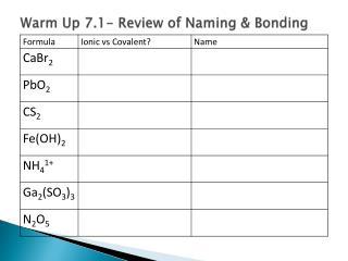 Warm Up 7.1- Review of Naming & Bonding