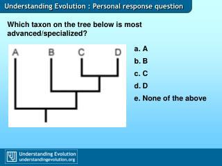 Understanding Evolution : Personal response question