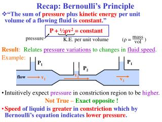 Recap: Bernoulli's Principle