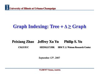 Graph Indexing: Tree +  Δ  ≥ Graph