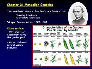 *Gregor Johann Mendel 1822-1884