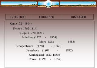 Eventi storici presenti nel Romanticimo