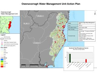 Owenavorragh Water Management Unit Action Plan