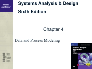 Ch4 Corporate Information Systems Strategy 13.3