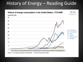 History of Energy – Reading Guide
