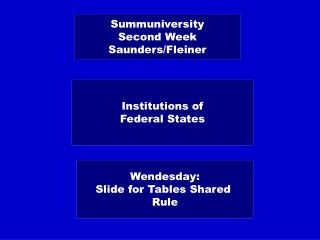 Summuniversity Second Week Saunders/Fleiner