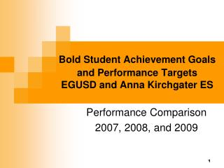 Bold Student Achievement Goals and Performance Targets EGUSD and Anna Kirchgater ES