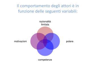 Il comportamento degli attori è in funzione delle seguenti variabili: