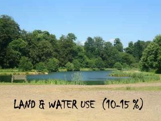 LAND & WATER USE  (10-15 %)