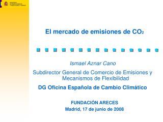 El mercado de emisiones de CO 2