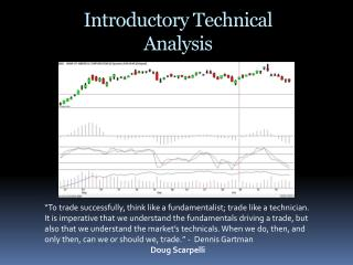 Introductory Technical Analysis