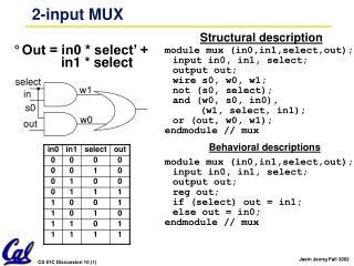 2-input MUX