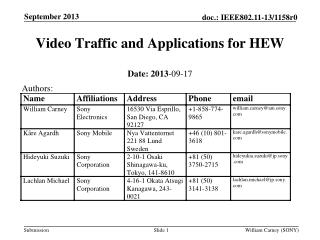 Video Traffic and Applications for HEW