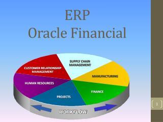 ERP  Oracle Financial