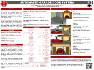 AUTOMATED GARAGE DOOR SYSTEM
