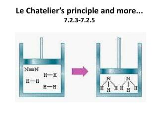 Le  Chatelier�s  principle and more... 7.2.3-7.2.5