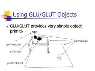 Using GLU/GLUT Objects