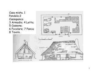 Casa mista. 1 Pendolo;2 Cassapanca 3 Armadio; 4 Letto; 5 Cassone;  6 Focolare; 7 Panca; 8 Tavolo.