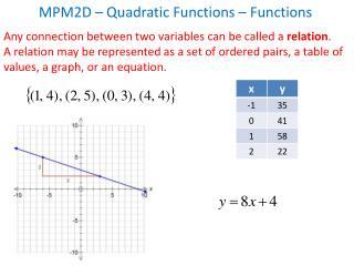 MPM2D �  Quadratic Functions �  Functions