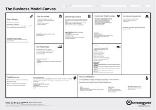 The Business Model Ca n vas