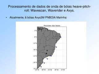 Processamento de dados de onda de bóias heave-pitch-roll: Wavescan, Waverider e Axys.