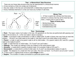 Tree – a Hierarchical  Data Structure