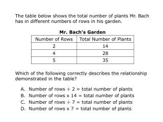 Number of rows  � 2 = total number of plants Number of rows  x 14  = total number of  plants