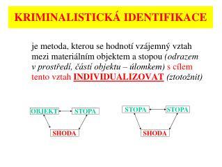 KRIMINALISTICKÁ IDENTIFIKACE