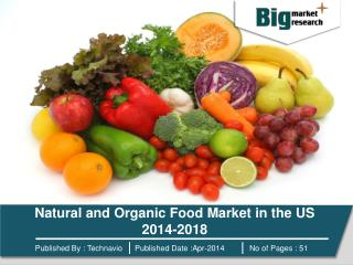 Natural and Organic Food Market in the US