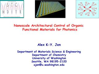 Nanoscale Architectural Control of Organic        Functional Materials for Photonics