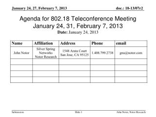 Agenda for 802.18 Teleconference Meeting January 24 , 31, February 7,  2013