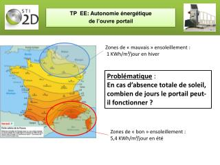 TP EE: Autonomie énergétique de l'ouvre portail