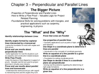 Chapter 3 � Perpendicular and Parallel Lines