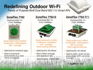 Redefining Outdoor Wi-Fi