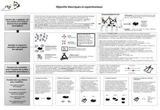 Extraire des « agrégats » de  documents sur le web et  analyser leurs propriétés  topologiques