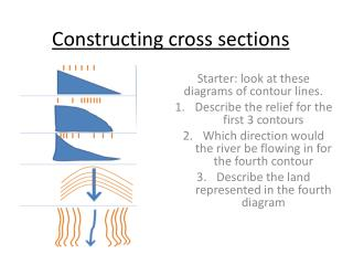 Constructing cross sections