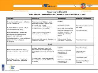 formazione@biclazio.it