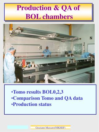 Production & QA of  BOL chambers