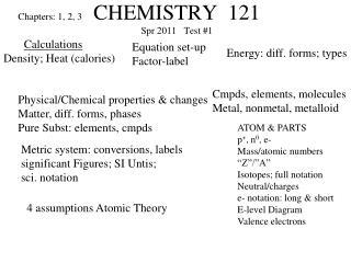 CHEMISTRY  121 Spr 2011   Test #1