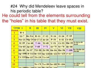 #24  Why did Mendeleev leave spaces in his periodic table?