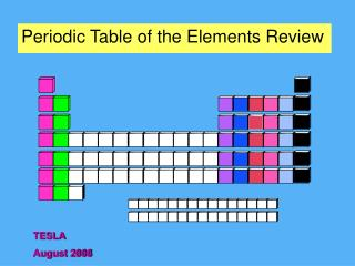 Periodic Table of the Elements Review