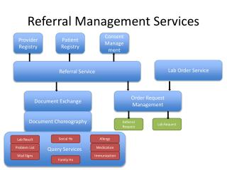Referral Management Services