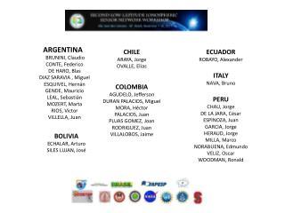ARGENTINA   BRUNINI, Claudio CONTE, Federico DE HARO, Blas DIAZ SARAVIA , Miguel