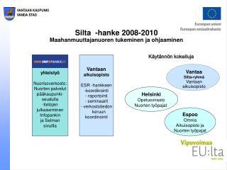 Silta  -hanke 2008-2010 Maahanmuuttajanuoren tukeminen ja ohjaaminen