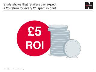 Study shows that retailers can expect  a £5 return for every £1 spent in print