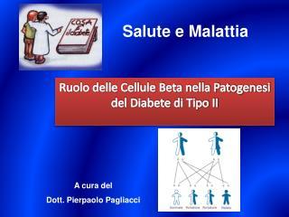 Ruolo delle Cellule Beta nella Patogenesi del Diabete di Tipo II