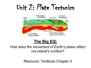 Unit 2: Plate Tectonics